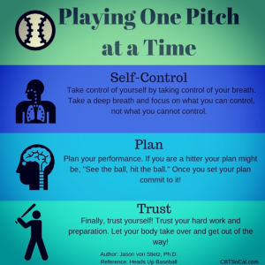 Mental Toughness Tips #2: Playing One Pitch at a Time