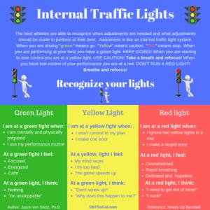 Mental Toughness Tips #3: Internal Traffic Signals